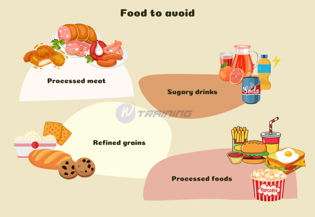 Food to avoid in MD